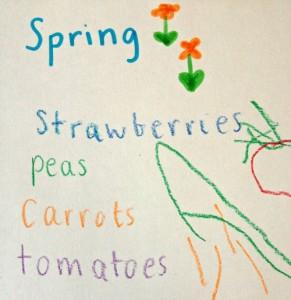 Kids garden plan for spring