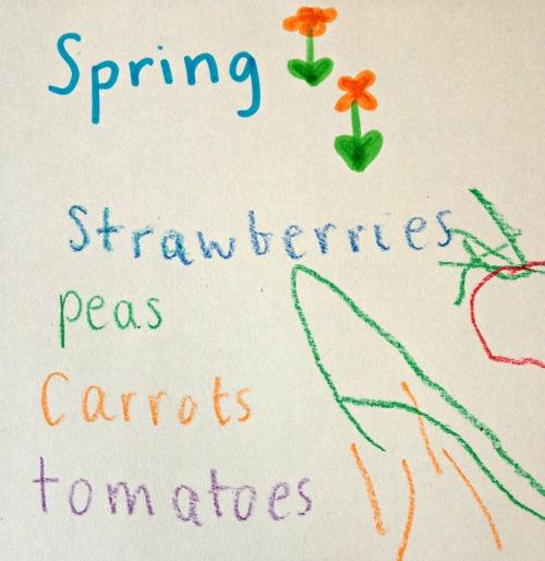Winter boredom busters indoor gardening activities for kids kids garden plan for spring workwithnaturefo